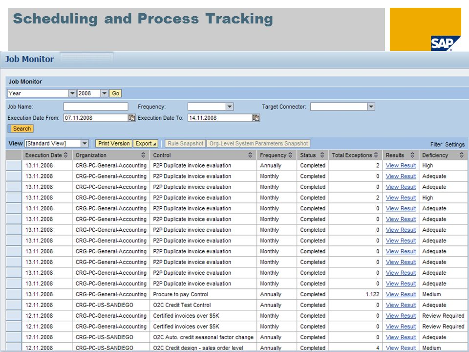 © SAP 2008 / Page 15 Scheduling and Process Tracking