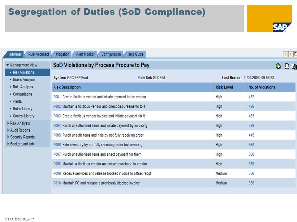 © SAP 2008 / Page 17 Segregation of Duties (SoD Compliance)