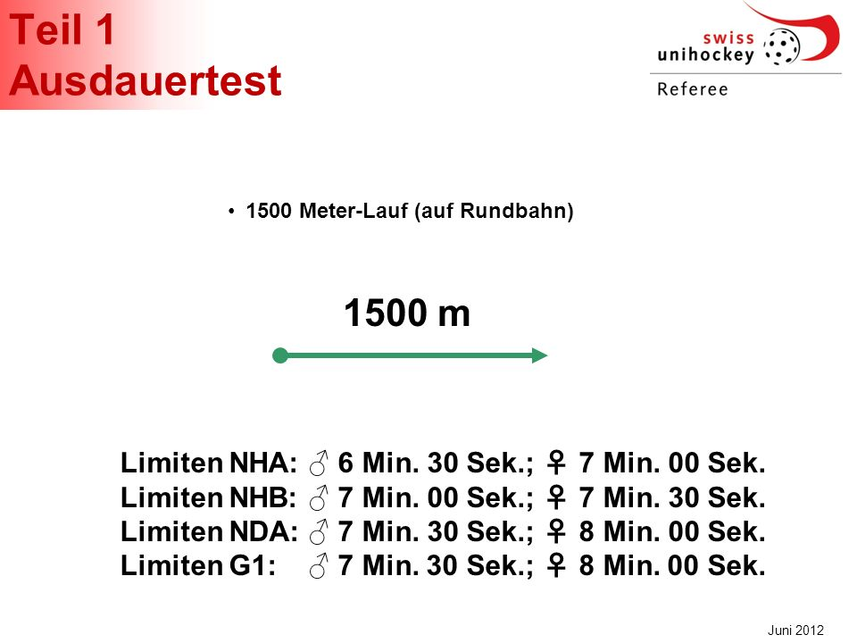 Teil 1 Ausdauertest 1500 m Limiten NHA: 6 Min. 30 Sek.; 7 Min. 00 Sek. Limiten NHB: 7 Min. 00 Sek.; 7 Min. 30 Sek. Limiten NDA: 7 Min. 30 Sek.; 8 Min.