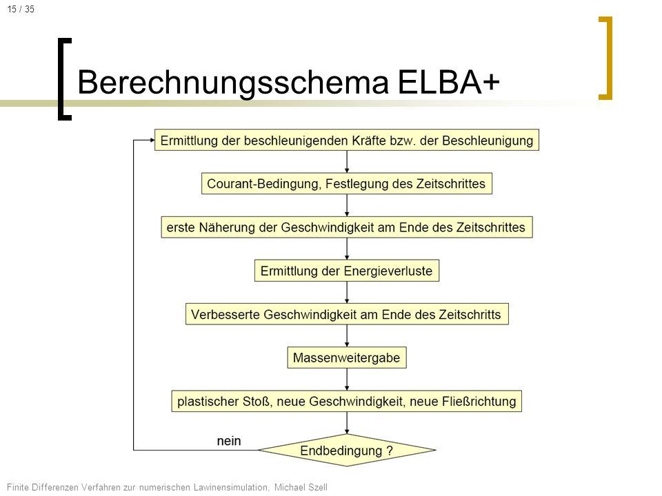 Berechnungsschema ELBA+ Finite Differenzen Verfahren zur numerischen Lawinensimulation, Michael Szell 15 / 35