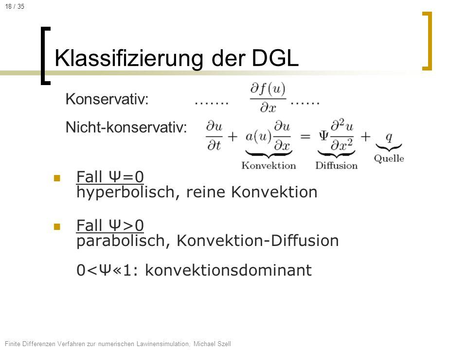 Fall Ψ=0 hyperbolisch, reine Konvektion Fall Ψ>0 parabolisch, Konvektion-Diffusion 0<Ψ«1: konvektionsdominant Klassifizierung der DGL Finite Differenz