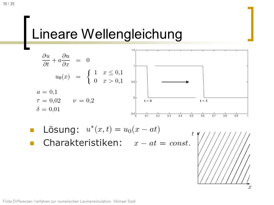 Lineare Wellengleichung Finite Differenzen Verfahren zur numerischen Lawinensimulation, Michael Szell Lösung: Charakteristiken: 19 / 35
