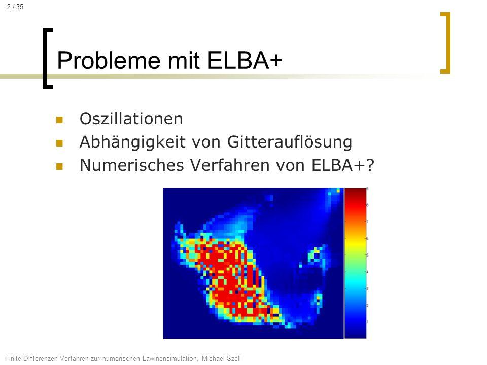 Probleme mit ELBA+ Oszillationen Abhängigkeit von Gitterauflösung Numerisches Verfahren von ELBA+? Finite Differenzen Verfahren zur numerischen Lawine
