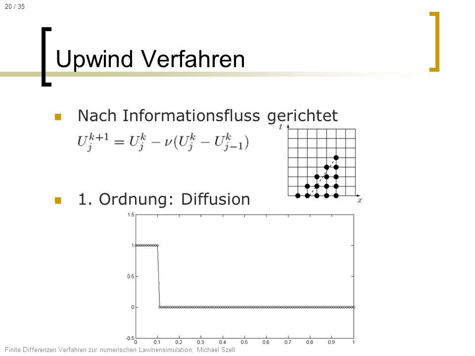 Nach Informationsfluss gerichtet 1. Ordnung: Diffusion Upwind Verfahren Finite Differenzen Verfahren zur numerischen Lawinensimulation, Michael Szell