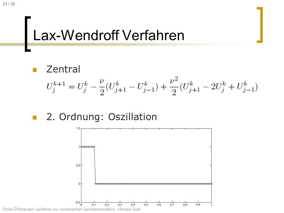 Zentral 2. Ordnung: Oszillation Lax-Wendroff Verfahren Finite Differenzen Verfahren zur numerischen Lawinensimulation, Michael Szell 21 / 35