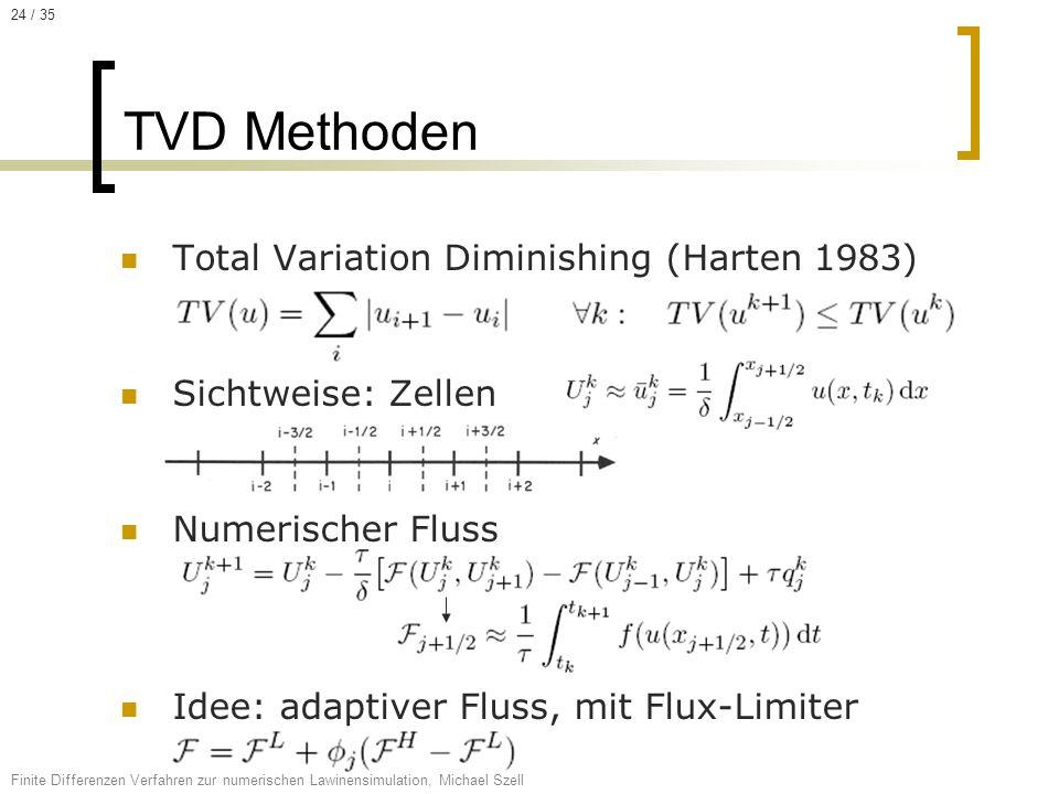 Total Variation Diminishing (Harten 1983) Sichtweise: Zellen Numerischer Fluss Idee: adaptiver Fluss, mit Flux-Limiter TVD Methoden Finite Differenzen