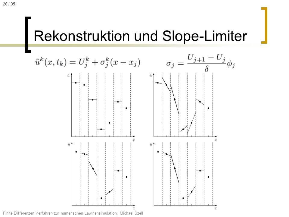 Rekonstruktion und Slope-Limiter Finite Differenzen Verfahren zur numerischen Lawinensimulation, Michael Szell 26 / 35