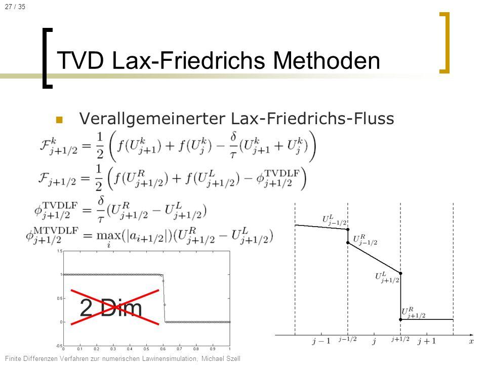 Verallgemeinerter Lax-Friedrichs-Fluss TVD Lax-Friedrichs Methoden Finite Differenzen Verfahren zur numerischen Lawinensimulation, Michael Szell 2 Dim