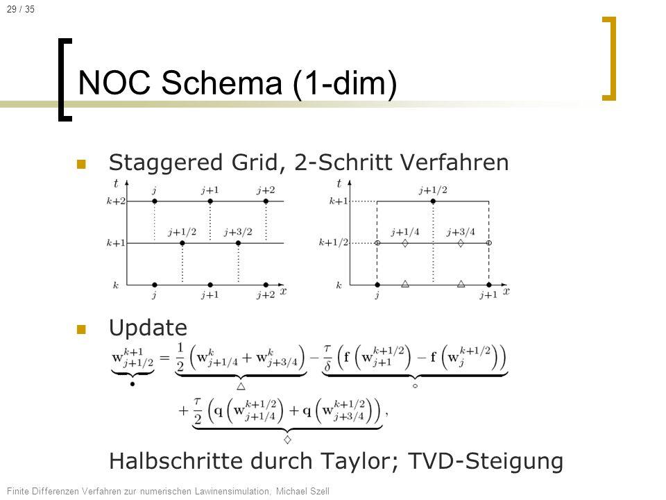 Staggered Grid, 2-Schritt Verfahren Update Halbschritte durch Taylor; TVD-Steigung NOC Schema (1-dim) Finite Differenzen Verfahren zur numerischen Law
