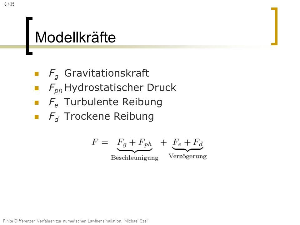 F g Gravitationskraft F ph Hydrostatischer Druck F e Turbulente Reibung F d Trockene Reibung Modellkräfte Finite Differenzen Verfahren zur numerischen