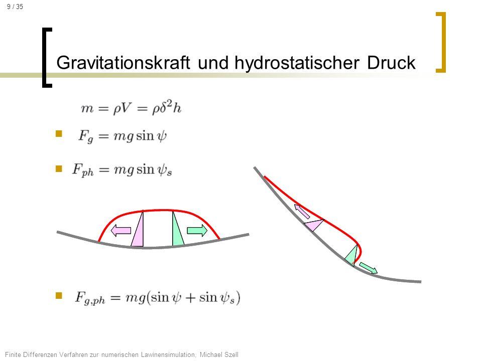 - - - Gravitationskraft und hydrostatischer Druck Finite Differenzen Verfahren zur numerischen Lawinensimulation, Michael Szell 9 / 35