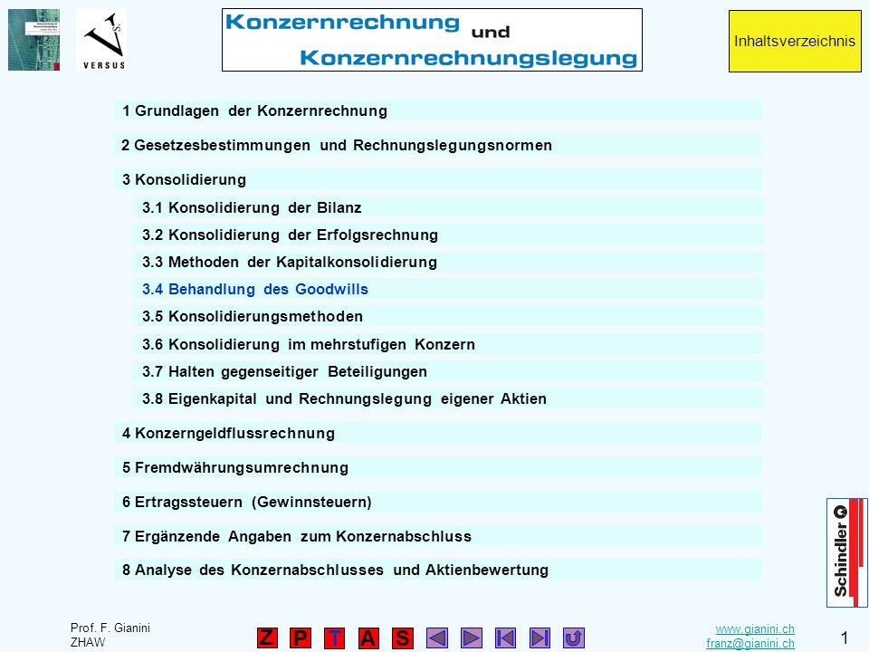 www.gianini.ch franz@gianini.ch TAS P Prof. F. Gianini ZHAW 1 Z Inhaltsverzeichnis 1 Grundlagen der Konzernrechnung 2 Gesetzesbestimmungen und Rechnun