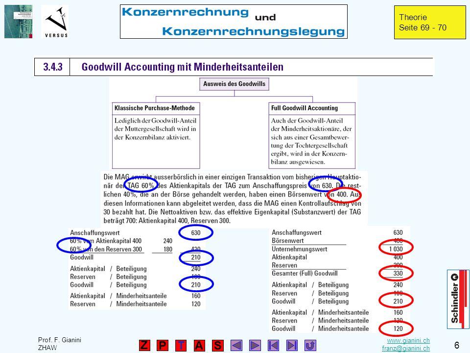 www.gianini.ch franz@gianini.ch TAS P Prof. F. Gianini ZHAW 6 Z Theorie Seite 69 - 70