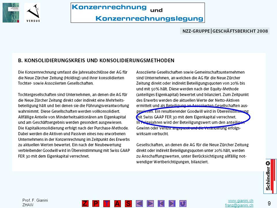 www.gianini.ch franz@gianini.ch TAS P Prof. F. Gianini ZHAW 9 Z