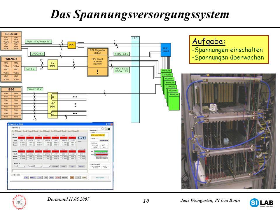 Dortmund 11.05.2007 Jens Weingarten, PI Uni Bonn 10 Das Spannungsversorgungssystem Aufgabe: -Spannungen einschalten -Spannungen überwachen