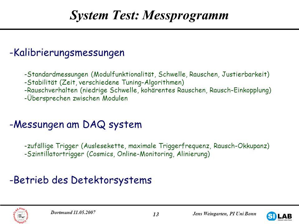 Dortmund 11.05.2007 Jens Weingarten, PI Uni Bonn 13 System Test: Messprogramm -Kalibrierungsmessungen -Standardmessungen (Modulfunktionalität, Schwell