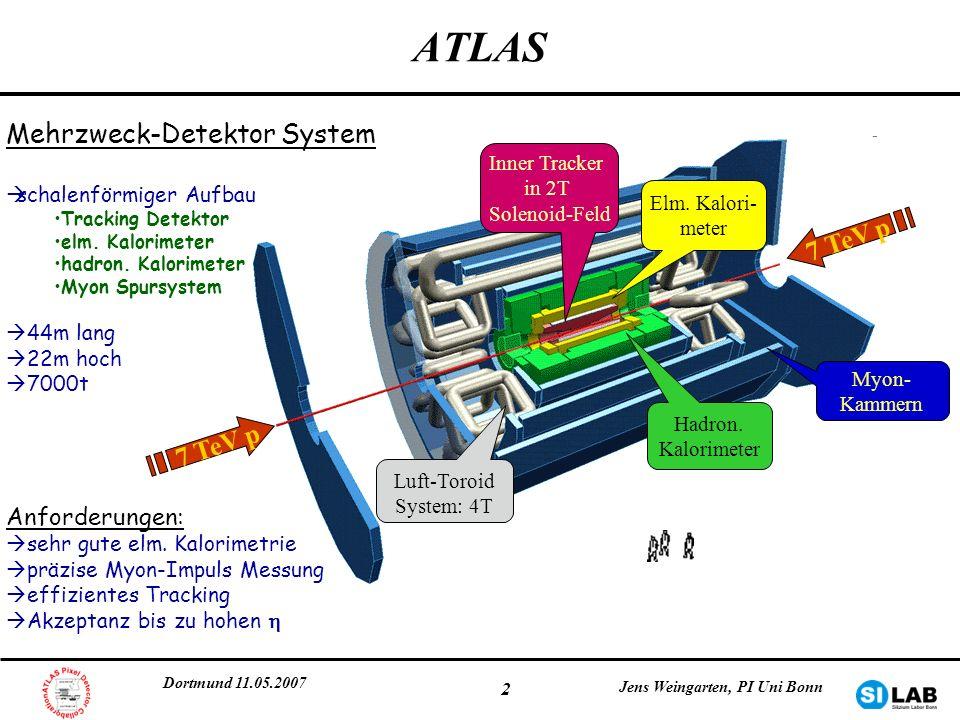 Dortmund 11.05.2007 Jens Weingarten, PI Uni Bonn 3 Der ATLAS Pixel Detektor 3 Zylinderlagen 2 x 3 Disk Lagen in Vorwärtsrichtung Stave/Sektor : Karbon Trägerstruktur 13/6 Module Kühlung 1744 Pixel Module 112 Staves und 48 Sektoren 80 Mio.