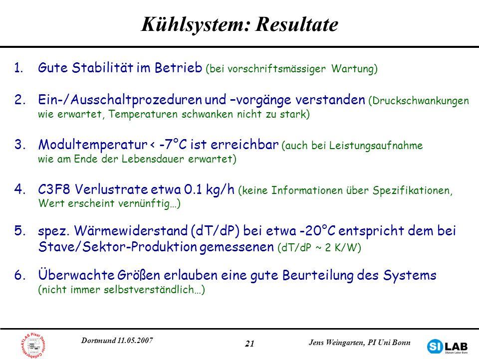 Dortmund 11.05.2007 Jens Weingarten, PI Uni Bonn 21 Kühlsystem: Resultate 1.Gute Stabilität im Betrieb (bei vorschriftsmässiger Wartung) 2.Ein-/Aussch