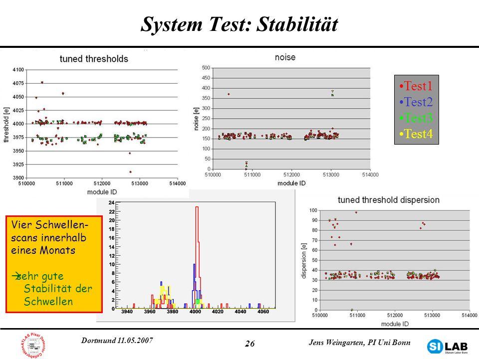 Dortmund 11.05.2007 Jens Weingarten, PI Uni Bonn 26 System Test: Stabilität Vier Schwellen- scans innerhalb eines Monats sehr gute Stabilität der Schw