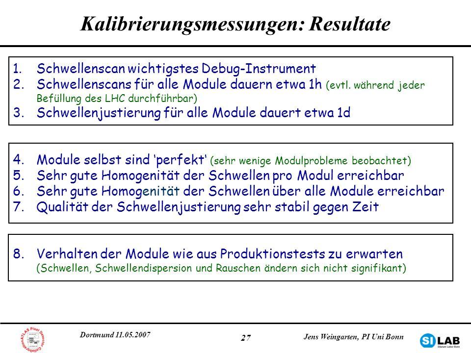 Dortmund 11.05.2007 Jens Weingarten, PI Uni Bonn 27 Kalibrierungsmessungen: Resultate 1.Schwellenscan wichtigstes Debug-Instrument 2.Schwellenscans fü