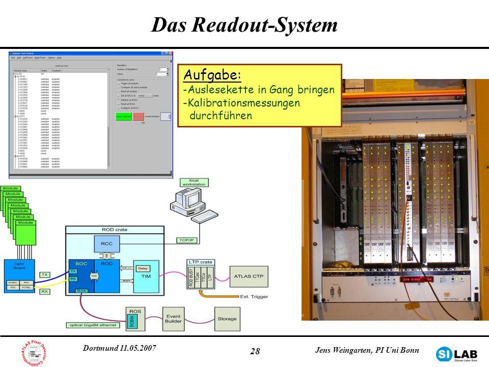 Dortmund 11.05.2007 Jens Weingarten, PI Uni Bonn 28 Das Readout-System Aufgabe: -Auslesekette in Gang bringen -Kalibrationsmessungen durchführen