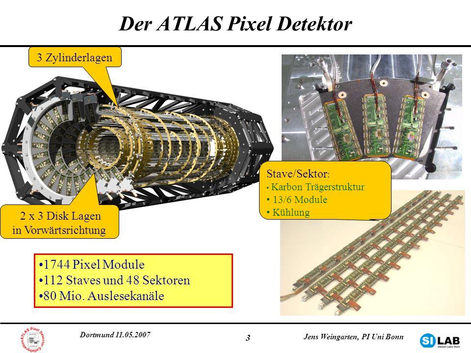 Dortmund 11.05.2007 Jens Weingarten, PI Uni Bonn 3 Der ATLAS Pixel Detektor 3 Zylinderlagen 2 x 3 Disk Lagen in Vorwärtsrichtung Stave/Sektor : Karbon