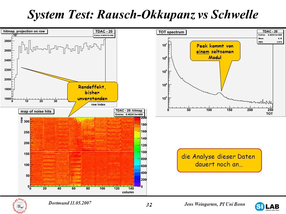 Dortmund 11.05.2007 Jens Weingarten, PI Uni Bonn 32 System Test: Rausch-Okkupanz vs Schwelle Peak kommt von einem seltsamen Modul Randeffekt, bisher u