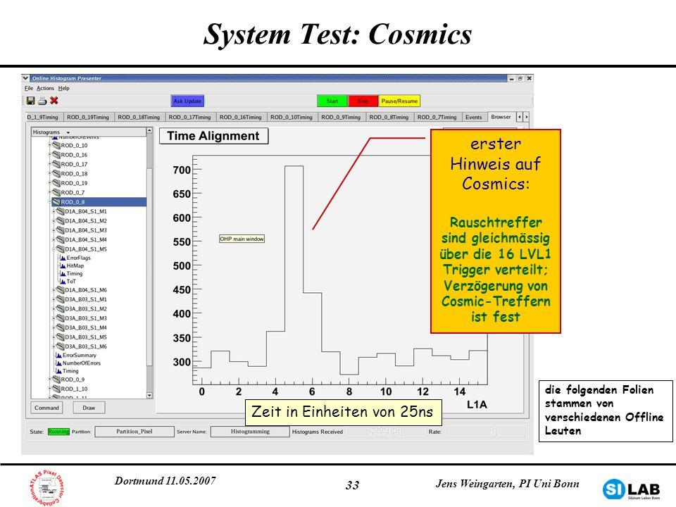 Dortmund 11.05.2007 Jens Weingarten, PI Uni Bonn 33 System Test: Cosmics erster Hinweis auf Cosmics: Rauschtreffer sind gleichmässig über die 16 LVL1