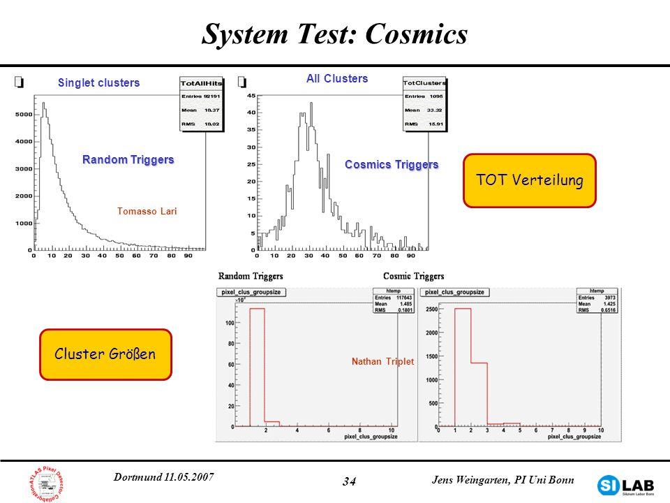 Dortmund 11.05.2007 Jens Weingarten, PI Uni Bonn 34 System Test: Cosmics Random Triggers Cosmics Triggers Tomasso Lari Singlet clusters All Clusters N