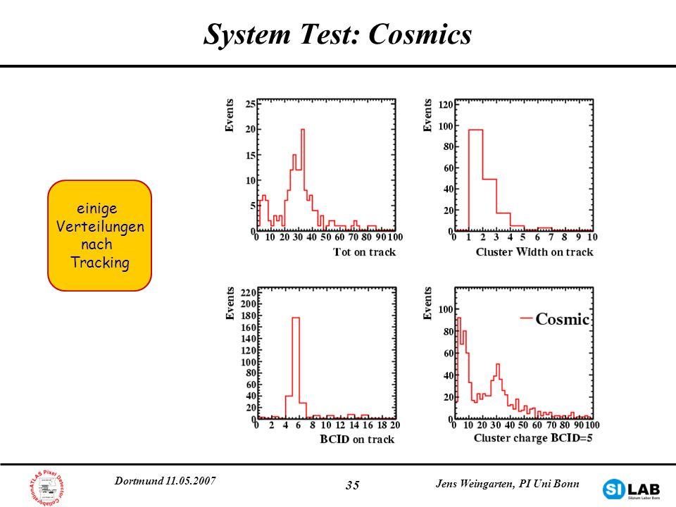 Dortmund 11.05.2007 Jens Weingarten, PI Uni Bonn 35 System Test: Cosmics einige Verteilungen nach Tracking
