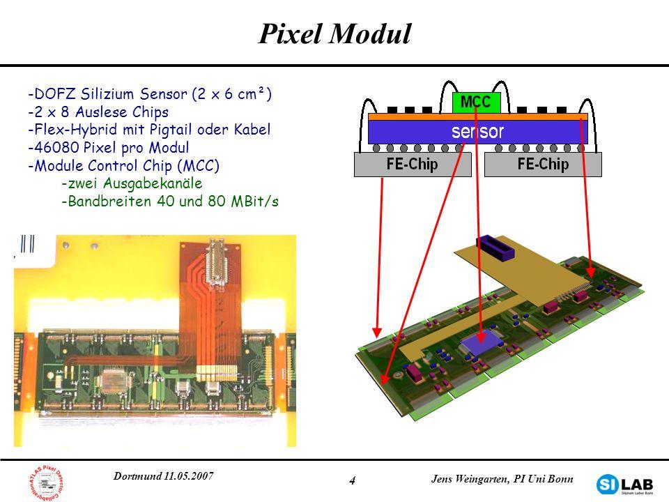 Dortmund 11.05.2007 Jens Weingarten, PI Uni Bonn 4 Pixel Modul -DOFZ Silizium Sensor (2 x 6 cm²) -2 x 8 Auslese Chips -Flex-Hybrid mit Pigtail oder Ka
