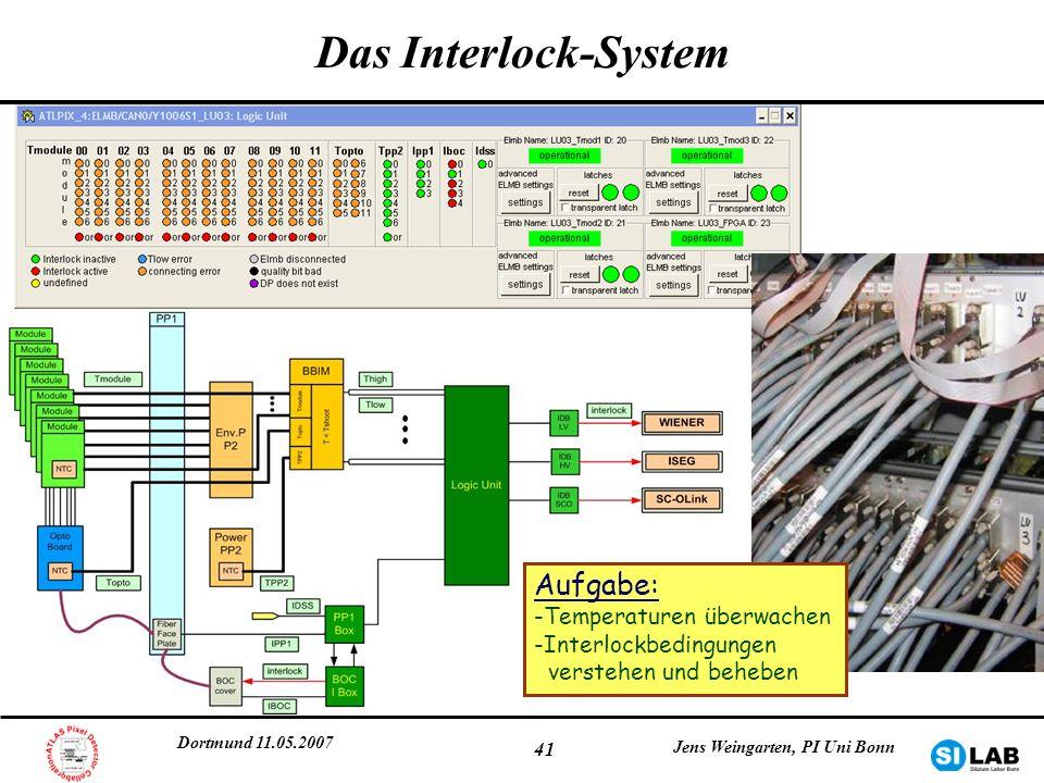 Dortmund 11.05.2007 Jens Weingarten, PI Uni Bonn 41 Das Interlock-System Aufgabe: -Temperaturen überwachen -Interlockbedingungen verstehen und beheben