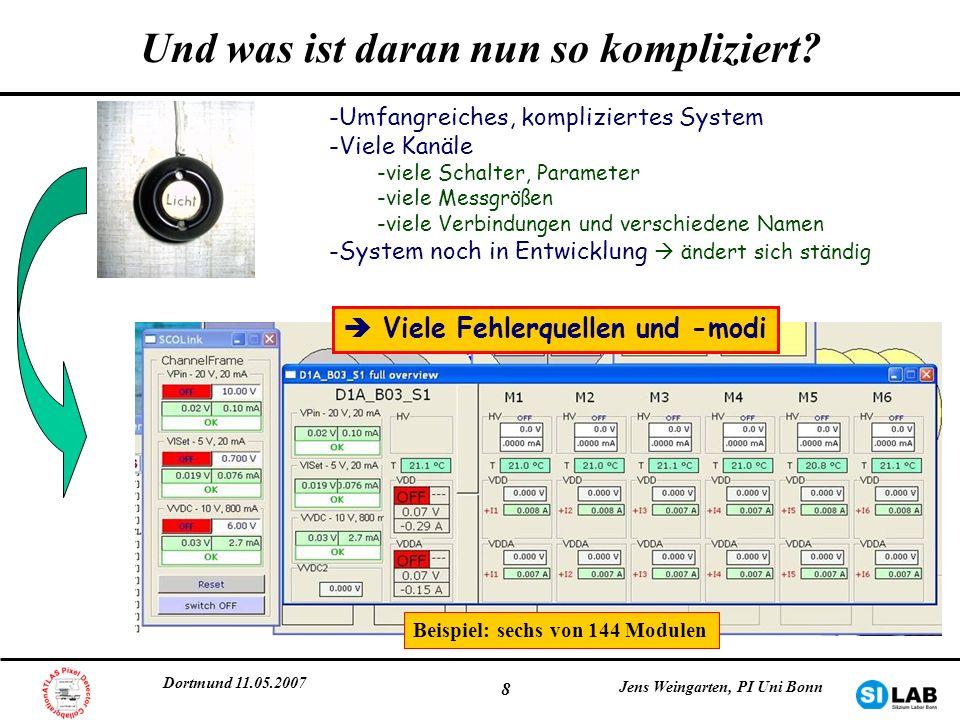 Dortmund 11.05.2007 Jens Weingarten, PI Uni Bonn 19 System Test: Kühlsystem 2.1 kg per 24h 0.09 kg/h Leckrate: Qualifizierung des Aufbaus Betriebsparameter Einschaltverhalten zeitl.
