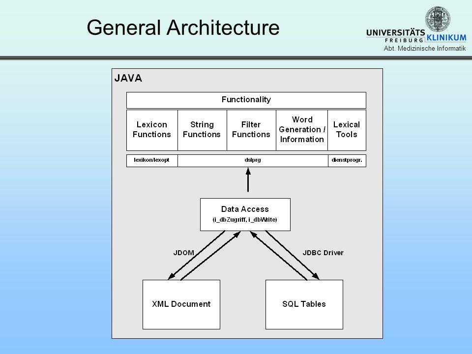 Abt. Medizinische Informatik General Architecture