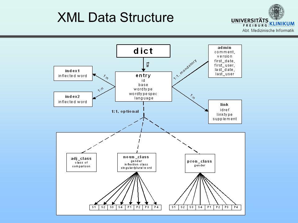 Abt. Medizinische Informatik XML Data Structure