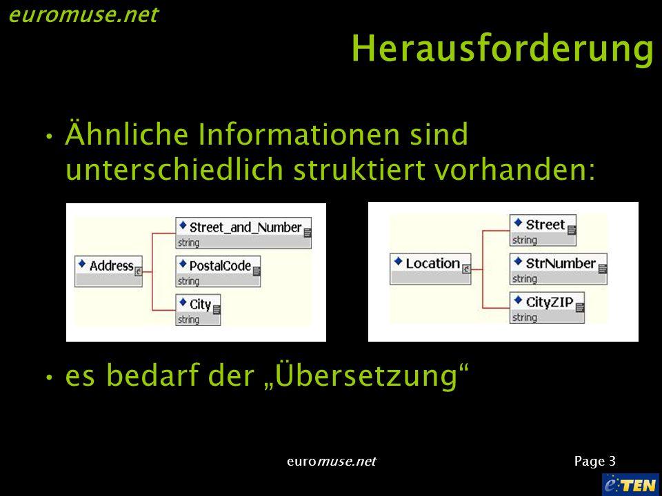 euromuse.net Page 4 euromuse.net Tourism Organisation 1 Address - Street&Number - PostalCode - City Tourism Organisation 2 Location - Street - StrNumber - City&ZIP Ähnliche Informationen liegen in unterschiedlicher Struktur vor The Interoperability Problem