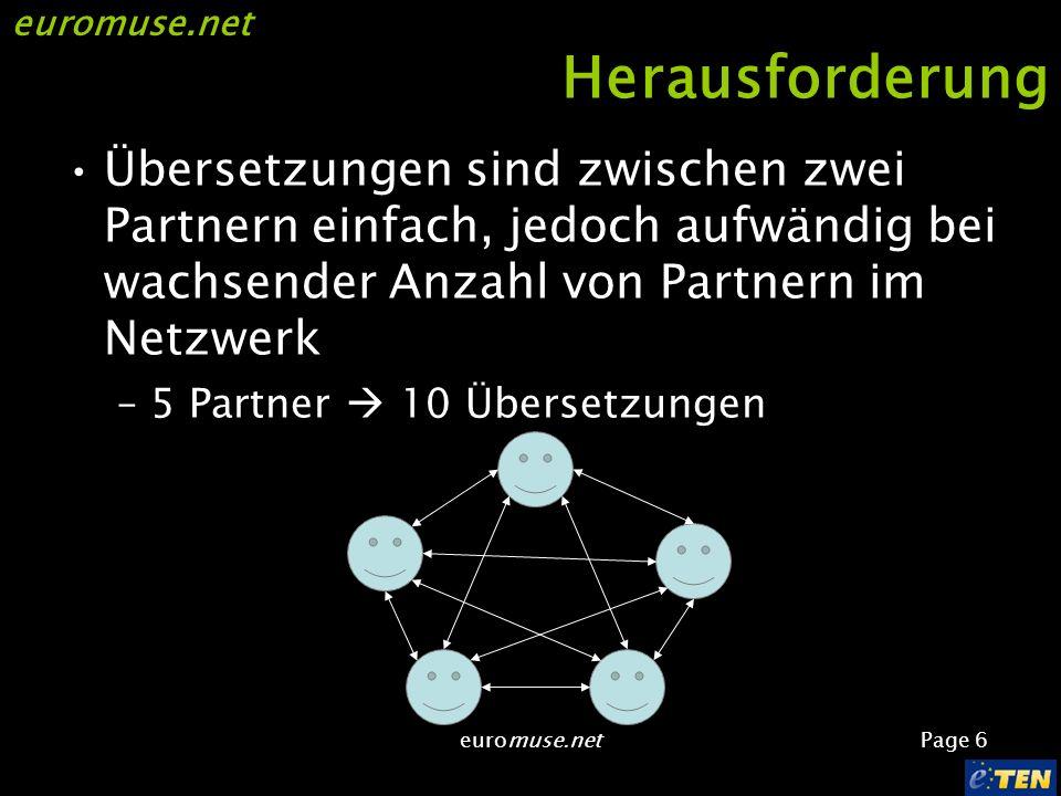 euromuse.net Page 6 euromuse.net Herausforderung Übersetzungen sind zwischen zwei Partnern einfach, jedoch aufwändig bei wachsender Anzahl von Partnern im Netzwerk –5 Partner 10 Übersetzungen