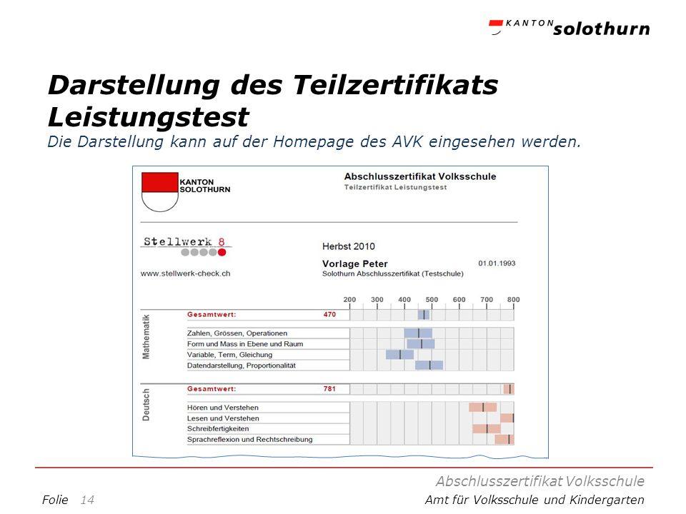 FolieAmt für Volksschule und Kindergarten Darstellung des Teilzertifikats Leistungstest Die Darstellung kann auf der Homepage des AVK eingesehen werde