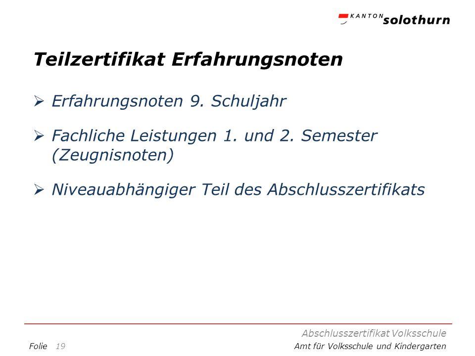 FolieAmt für Volksschule und Kindergarten Teilzertifikat Erfahrungsnoten Erfahrungsnoten 9. Schuljahr Fachliche Leistungen 1. und 2. Semester (Zeugnis