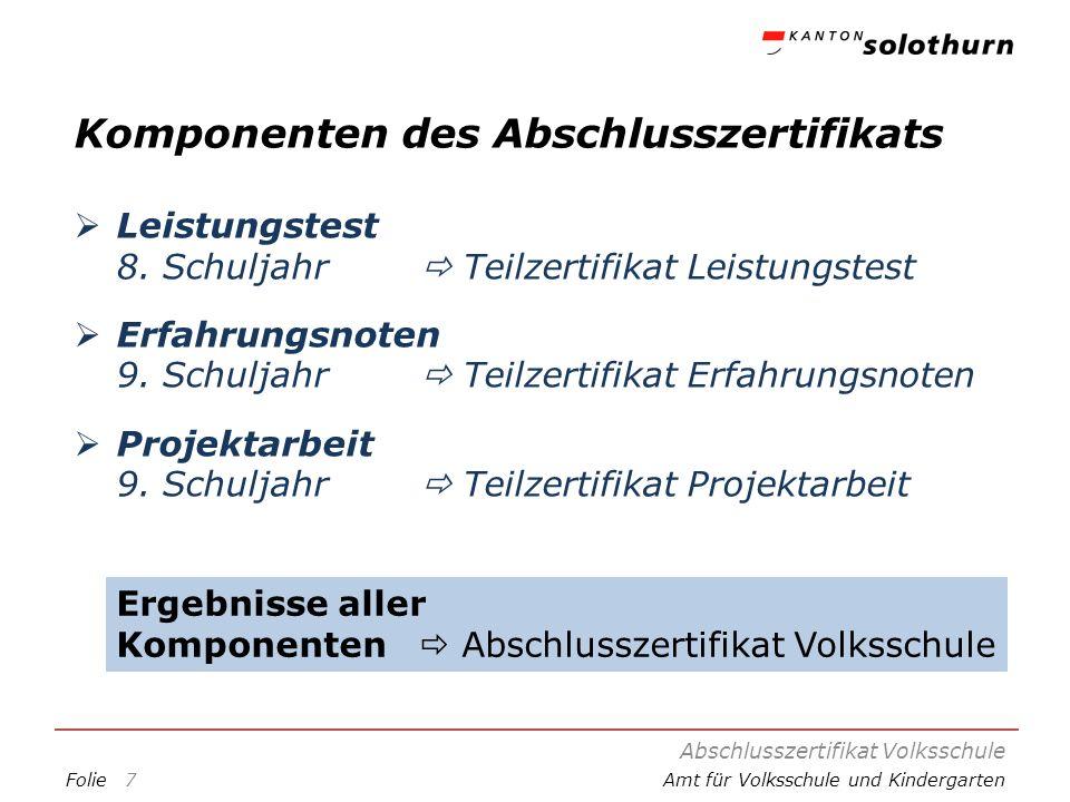 FolieAmt für Volksschule und Kindergarten Komponenten des Abschlusszertifikats Leistungstest 8. Schuljahr Teilzertifikat Leistungstest Erfahrungsnoten