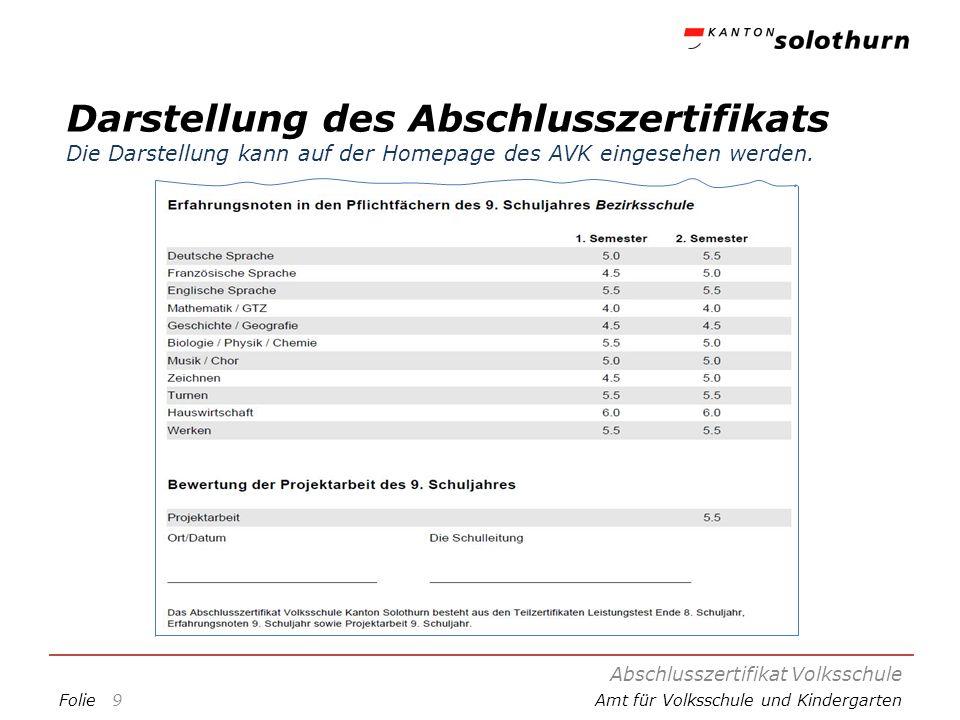 FolieAmt für Volksschule und Kindergarten Darstellung des Teilzertifikats Erfahrungsnoten Die Darstellung kann auf der Homepage des AVK eingesehen werden.