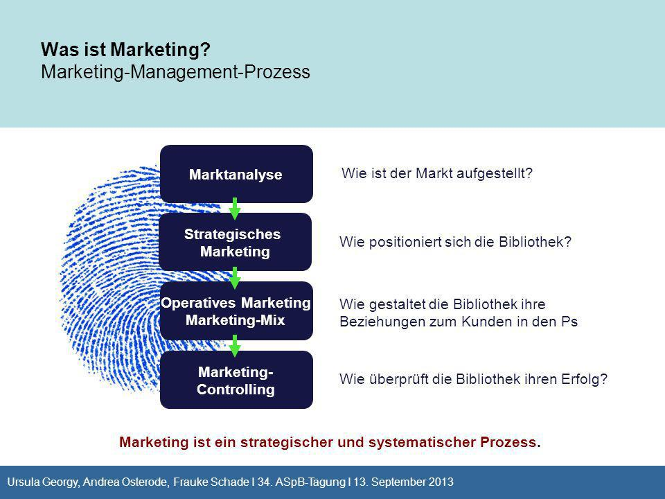 Was ist Marketing? Marketing-Management-Prozess Marktanalyse Strategisches Marketing Operatives Marketing Marketing-Mix Marketing- Controlling Wie ist
