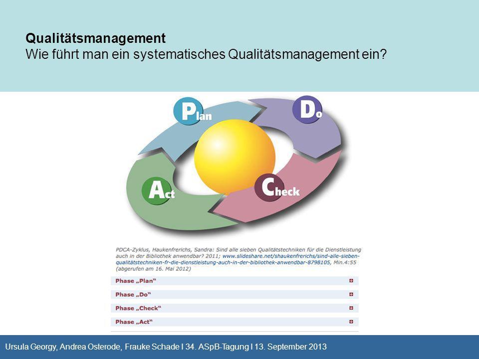 Qualitätsmanagement Wie führt man ein systematisches Qualitätsmanagement ein? Ursula Georgy, Andrea Osterode, Frauke Schade I 34. ASpB-Tagung I 13. Se