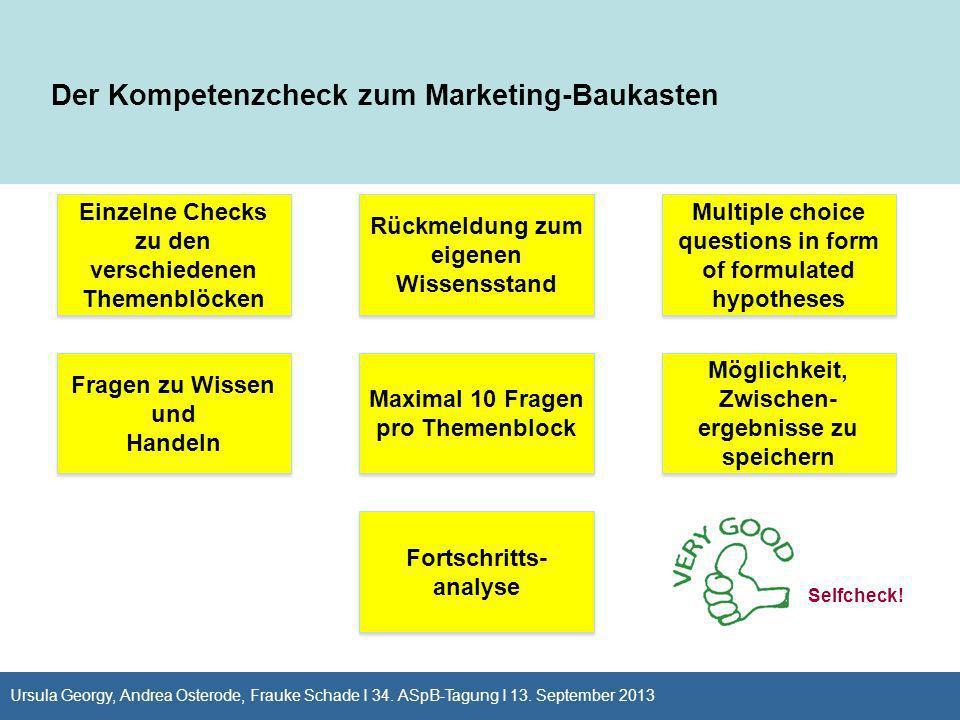Der Kompetenzcheck zum Marketing-Baukasten Einzelne Checks zu den verschiedenen Themenblöcken Rückmeldung zum eigenen Wissensstand Multiple choice que