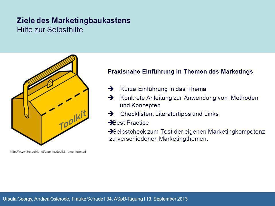 Ziele des Marketingbaukastens Hilfe zur Selbsthilfe Praxisnahe Einführung in Themen des Marketings Kurze Einführung in das Thema Konkrete Anleitung zu