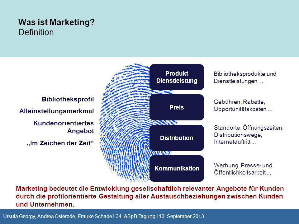 Was ist Marketing? Definition Bibliotheksprofil Alleinstellungsmerkmal Kundenorientiertes Angebot Im Zeichen der Zeit Produkt Dienstleistung Preis Dis