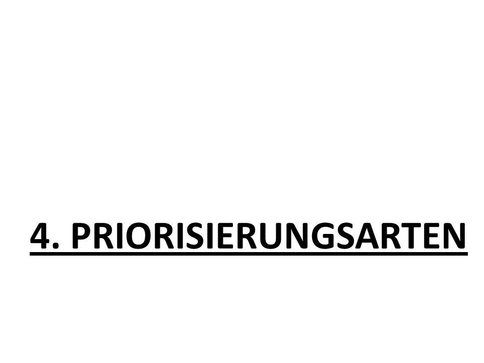 4. PRIORISIERUNGSARTEN