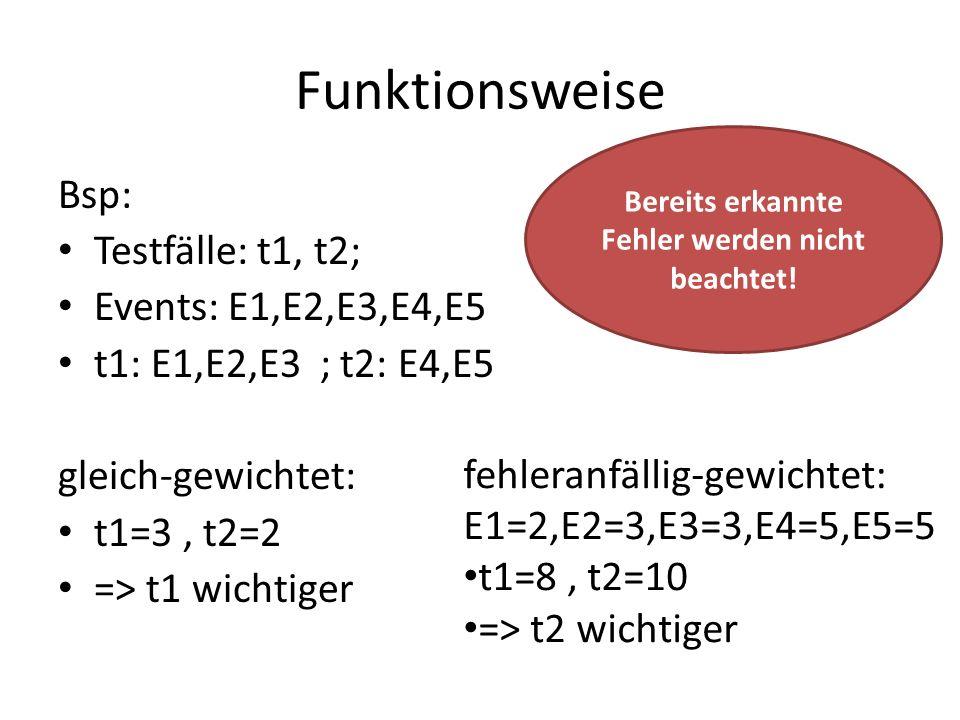 Funktionsweise Bsp: Testfälle: t1, t2; Events: E1,E2,E3,E4,E5 t1: E1,E2,E3 ; t2: E4,E5 gleich-gewichtet: t1=3, t2=2 => t1 wichtiger fehleranfällig-gewichtet: E1=2,E2=3,E3=3,E4=5,E5=5 t1=8, t2=10 => t2 wichtiger Bereits erkannte Fehler werden nicht beachtet!