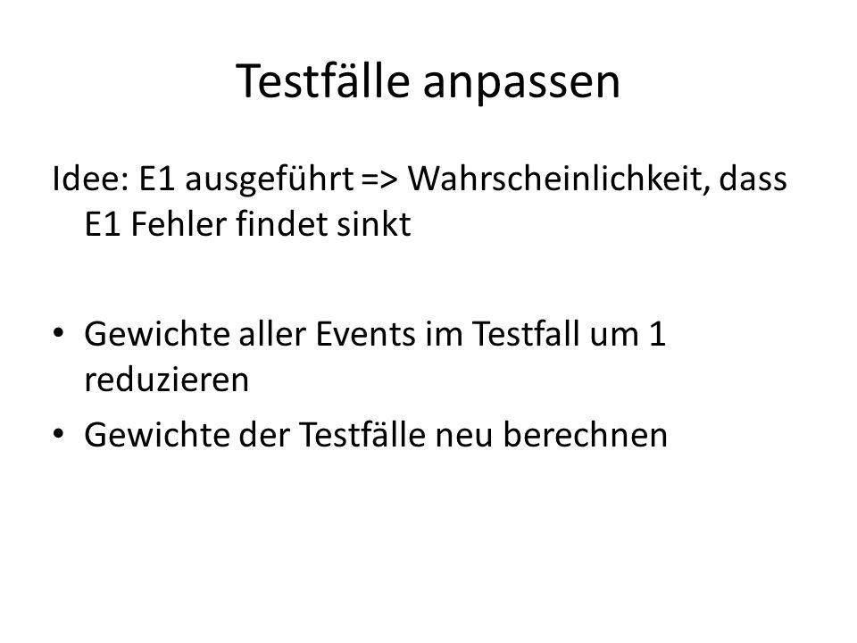 Testfälle anpassen Idee: E1 ausgeführt => Wahrscheinlichkeit, dass E1 Fehler findet sinkt Gewichte aller Events im Testfall um 1 reduzieren Gewichte der Testfälle neu berechnen