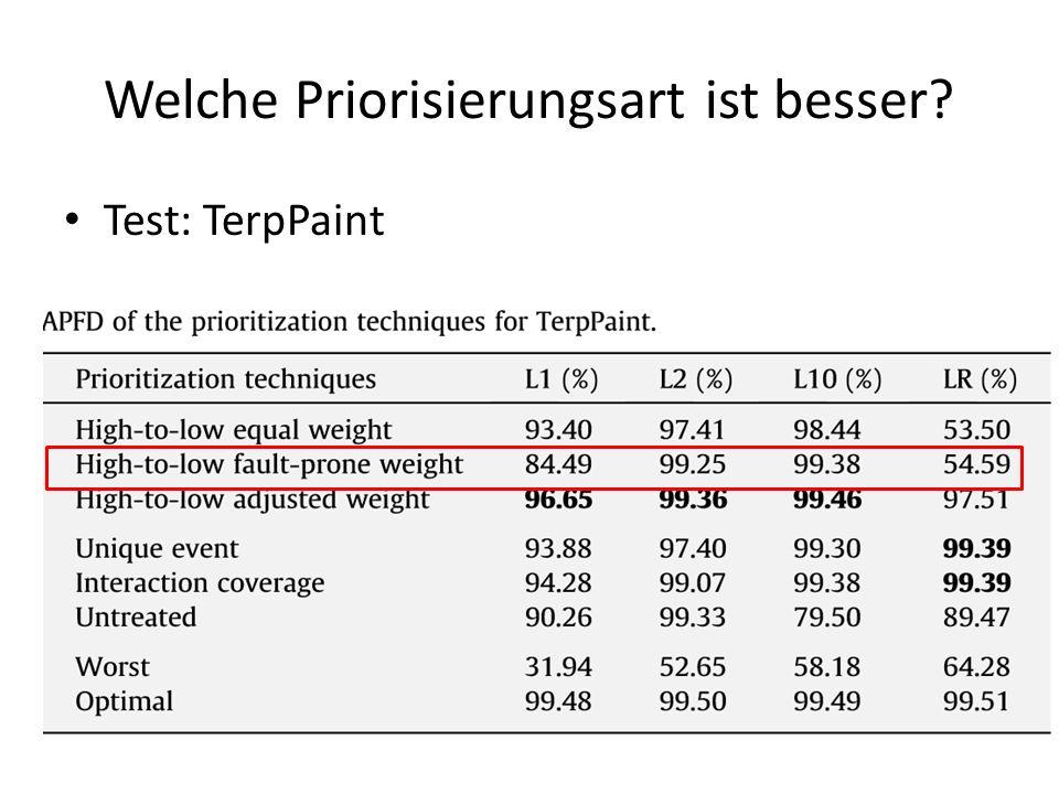 Welche Priorisierungsart ist besser Test: TerpPaint